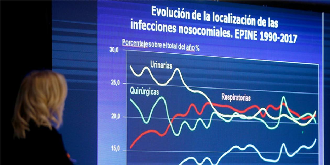 Prevenir infecciones hospitalarias, esencial para el sistema sanitario