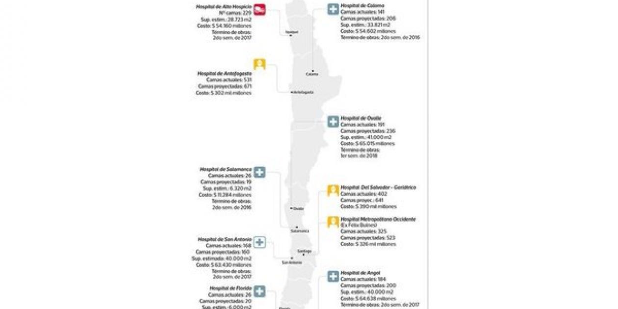 El Gobierno de Chile iniciará la construcción de 14 hospitales en primer semestre de 2015