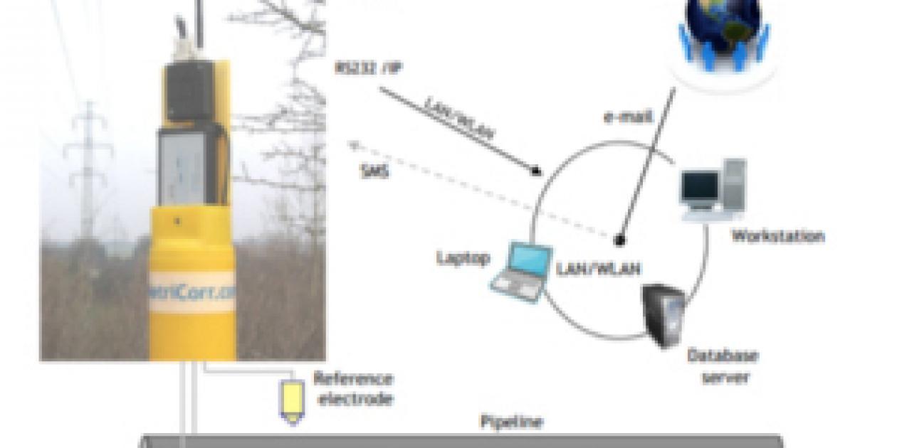 GULDAGER - Evaluación de la velocidad de corrosión aplicando la técnica de la probeta ER: Aportación a la integridad de tuberías