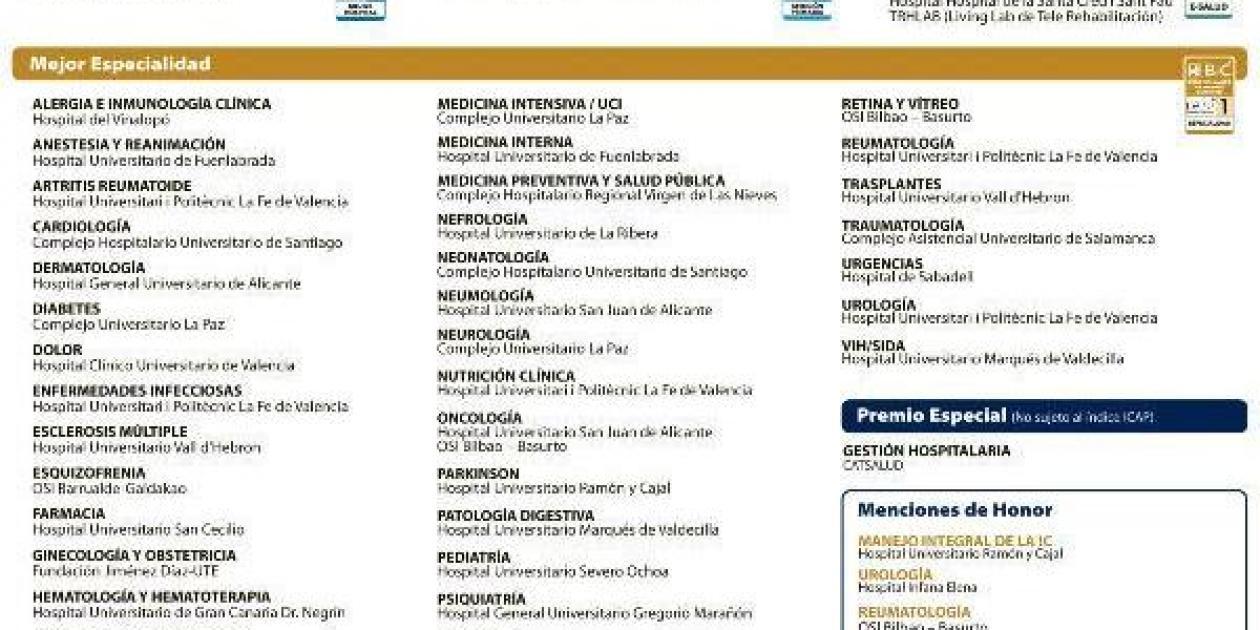 La Clínica Universidad de Navarra y A Estrada,   mejor hospital y centro de atención primaria en los premios Best in Class