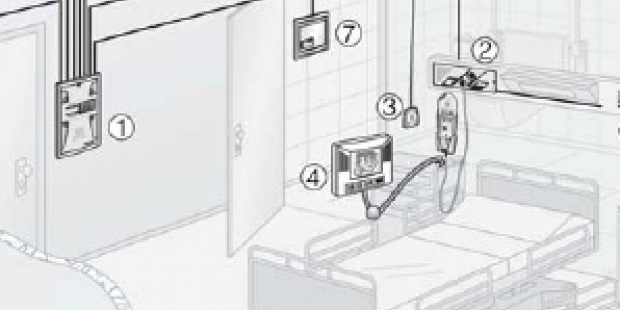 Gestión de la comunicación hospitalaria - Un sistema de responsabilidad centralizada