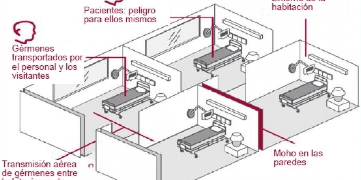 El Hospital Humano: cómo crear un sistema nervioso autónomo para su instalación hospitalaria