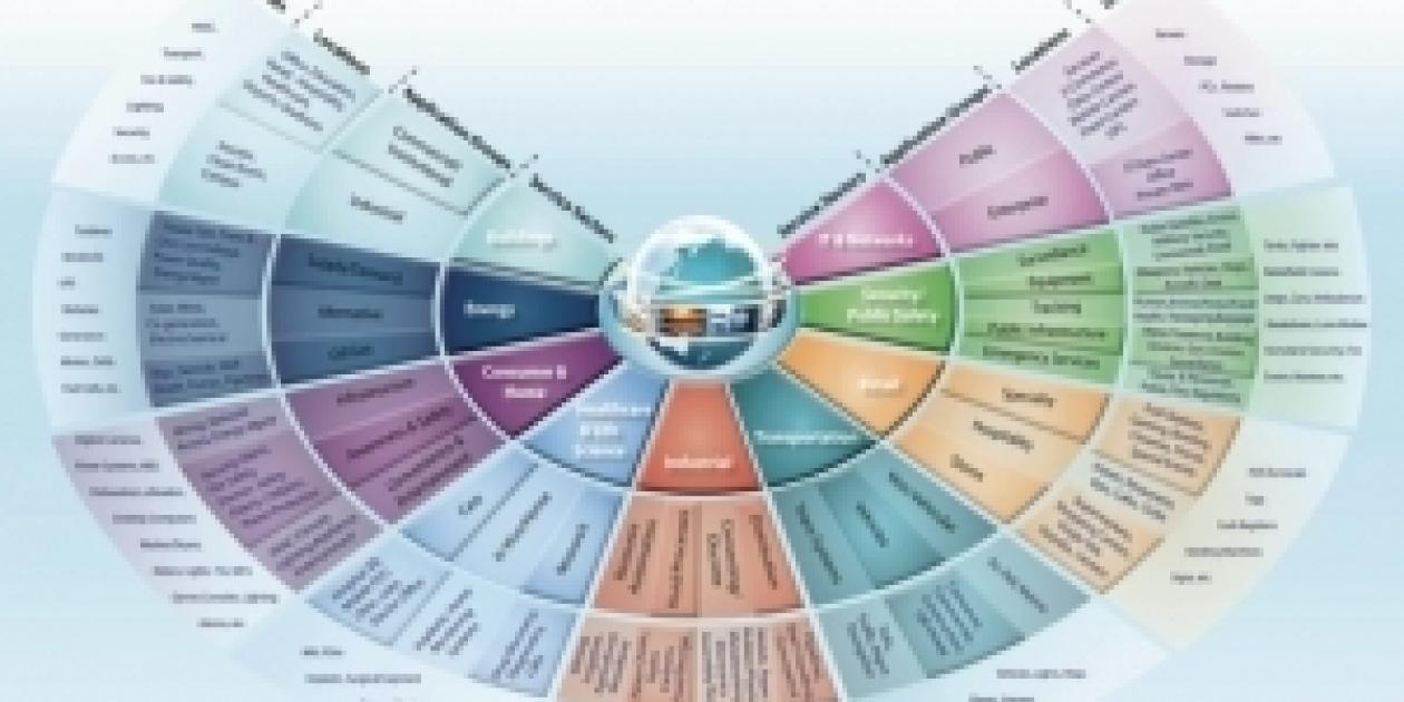 El IoT exige cambios en la protección de energía