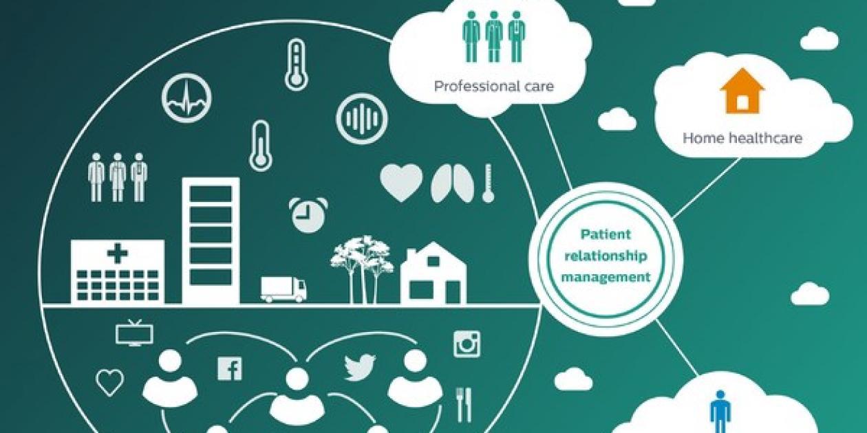 Philips Blockchain Lab: explorando la aplicación de blockchain en salud