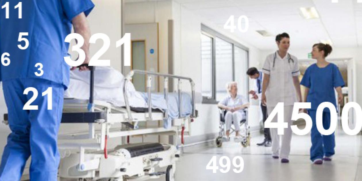 Los números de los hospitales españoles