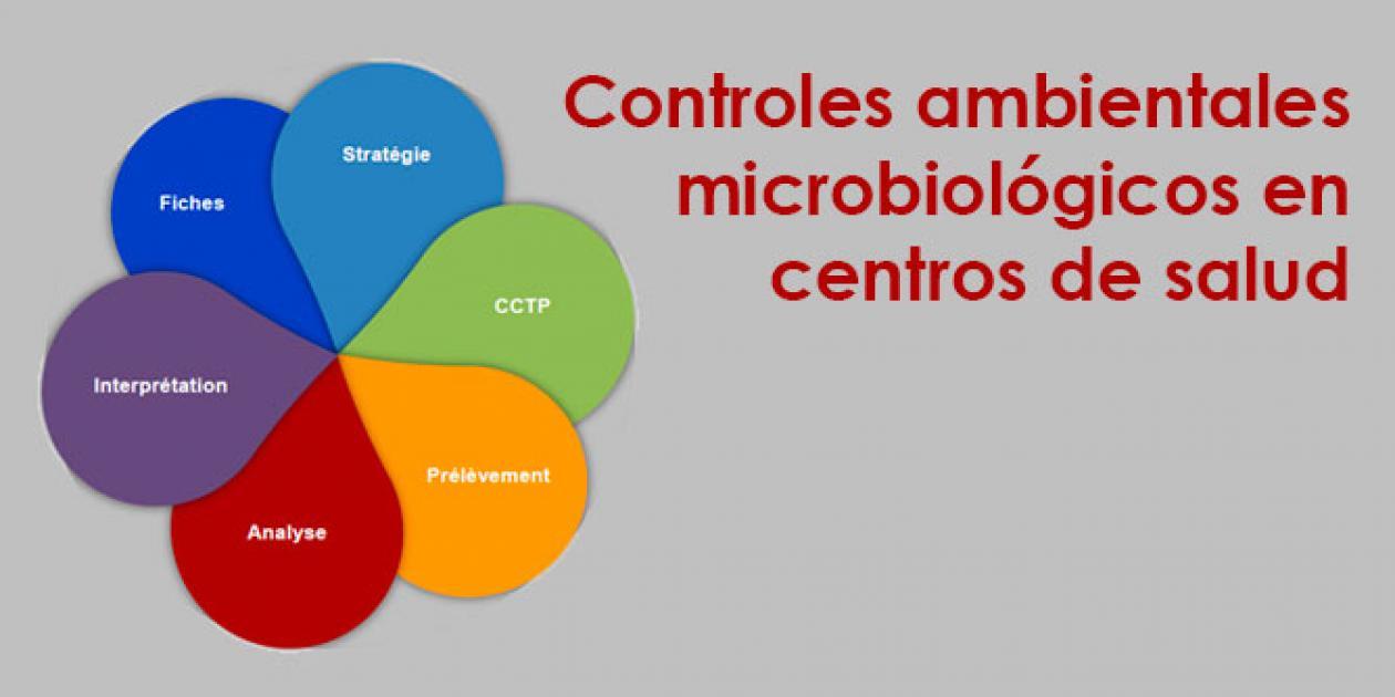 Controles ambientales microbiológicos en centros de salud