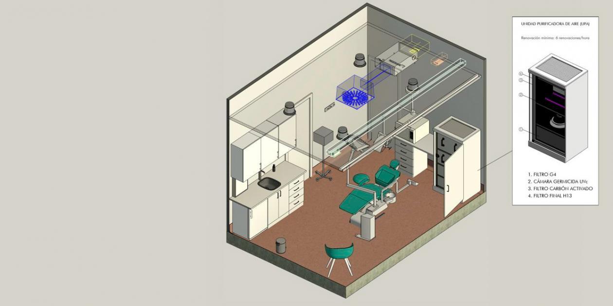 Diseño del sistema de ventilación en consultas de salud bucodental para la reducción de los posibles casos de contagio por COVID-19