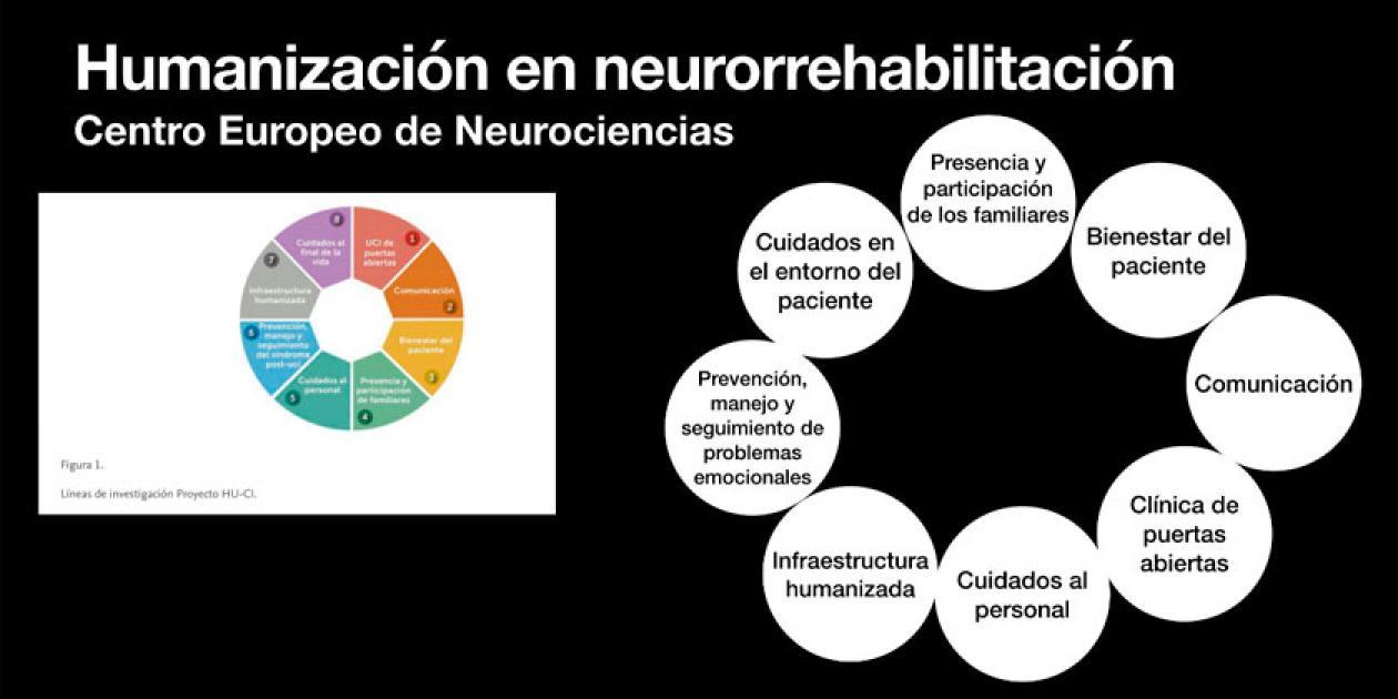 Adaptación del modelo de humanización para los centros de rehabilitación