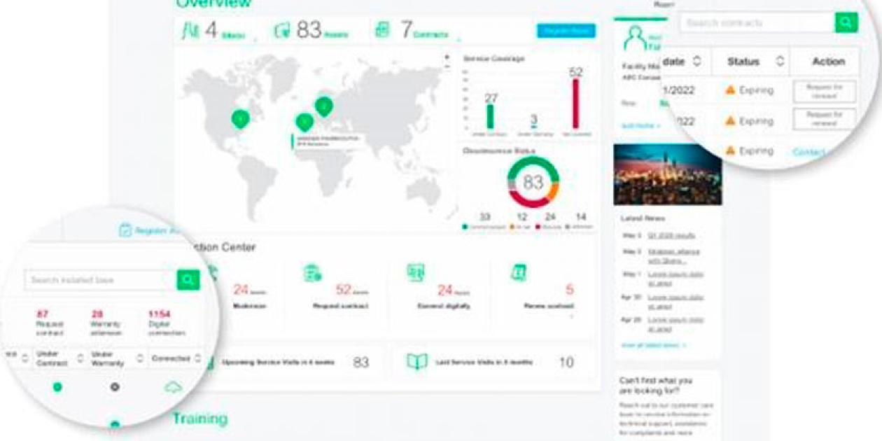 Schneider Electric presenta una Nueva Experiencia digital y personalizada