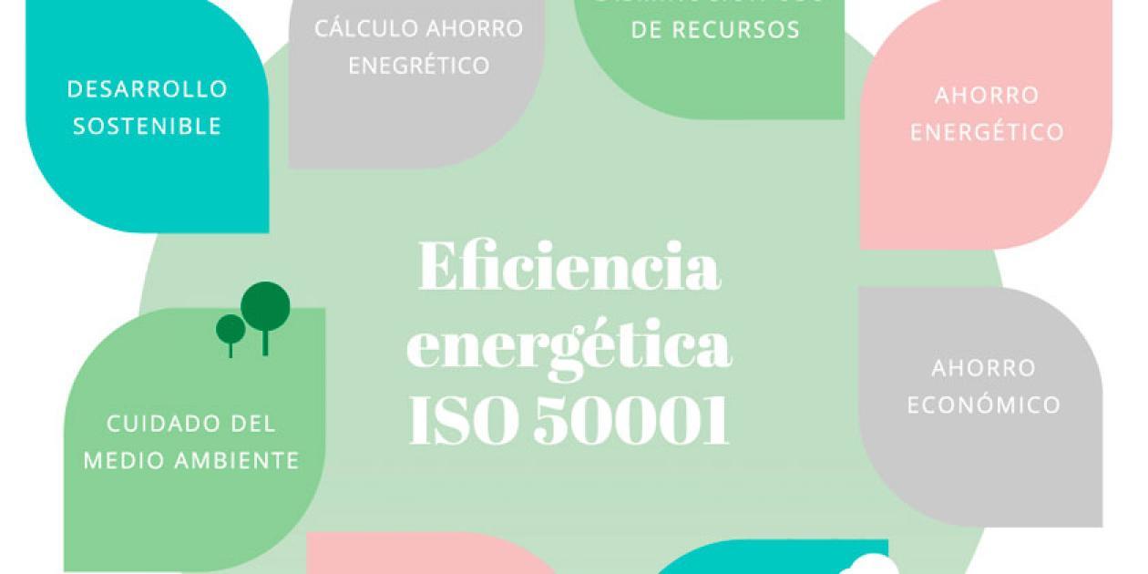 KRION renueva la certificación ISO 50001