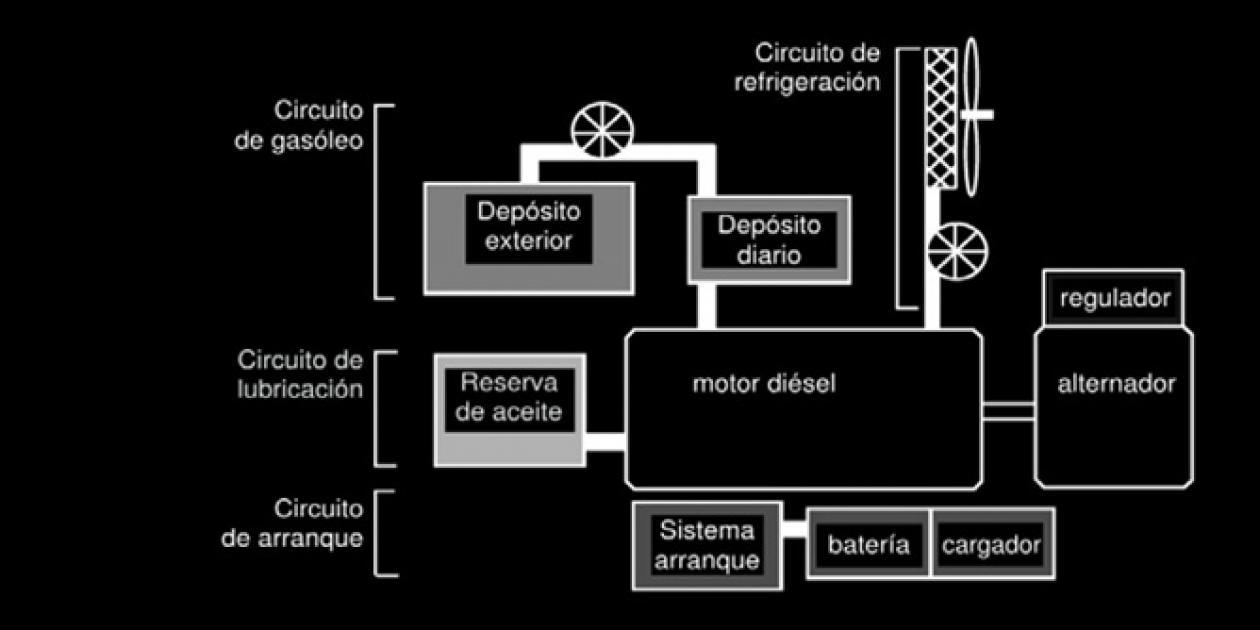 Mejoras de diseño de instalaciones eléctricas para obtener alta seguridad de funcionamiento