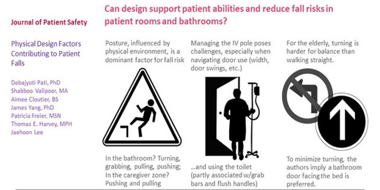 Simulación para identificar el riesgo de caída asociado con las estrategias de diseño de habitaciones de pacientes