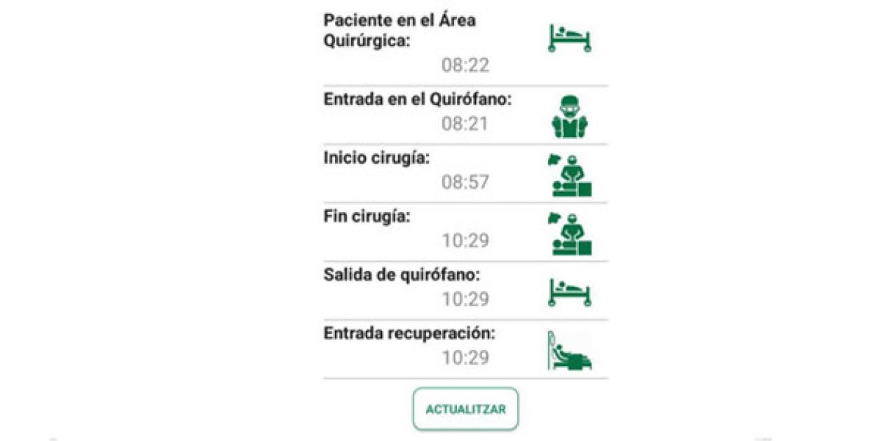 El Facility Management del e-Salud