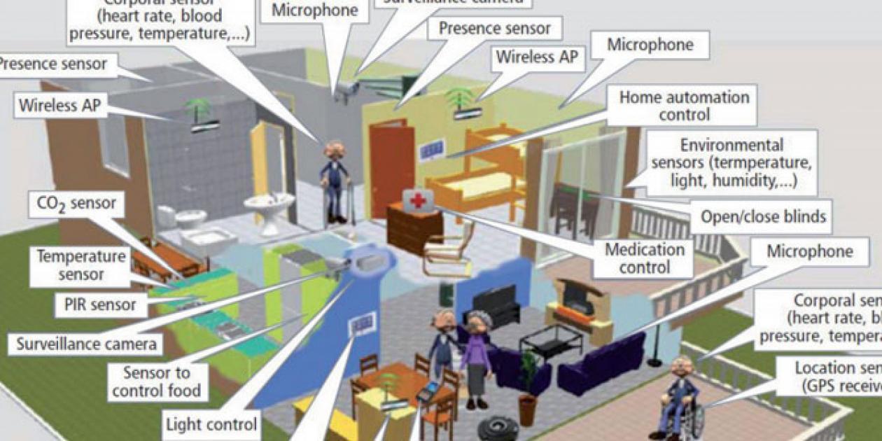 La administración segura de medicamentos en los nuevos escenarios electromagnéticos de IoT