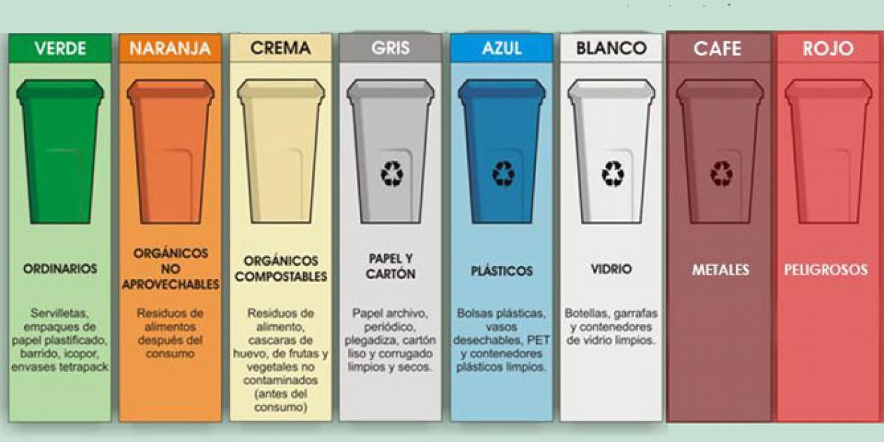 Análisis de los diferentes tratamientos y normativas de los residuos hospitalarios en algunos países de Latinoamérica, Rumanía e India