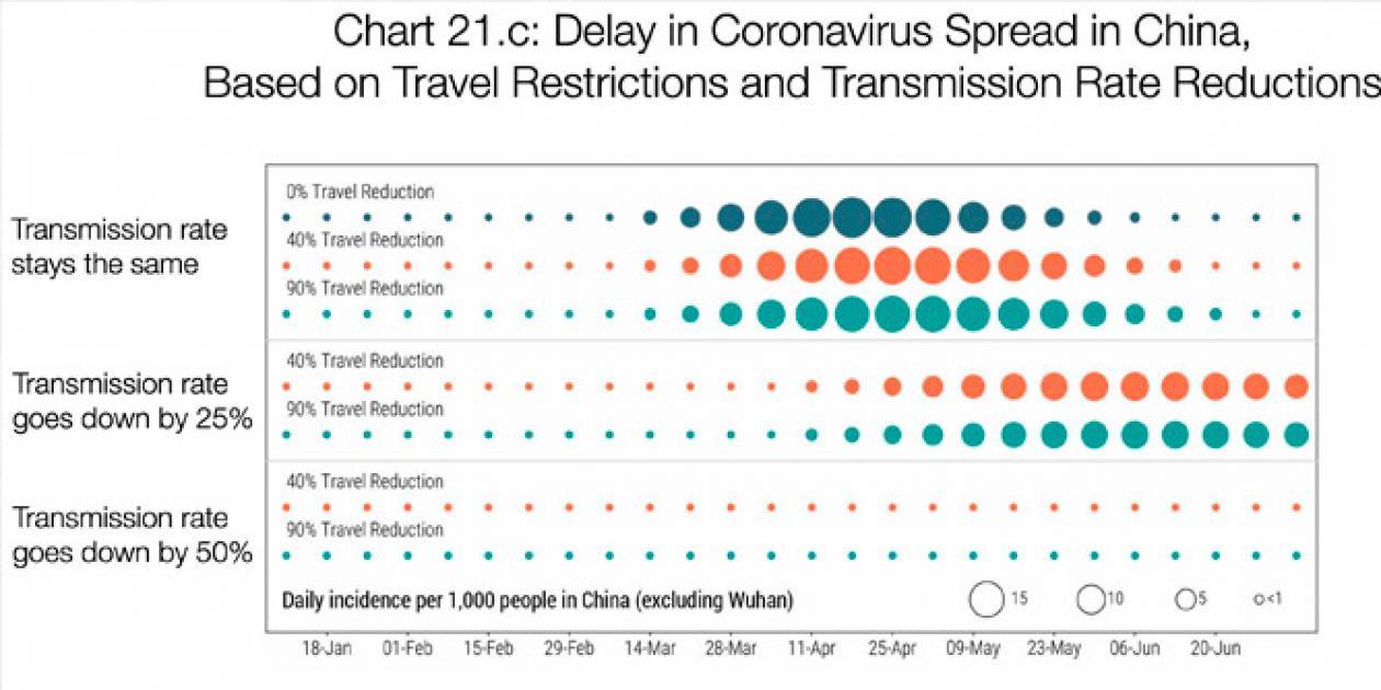 Coronavirus: ¿Por qué debemos actuar ya?