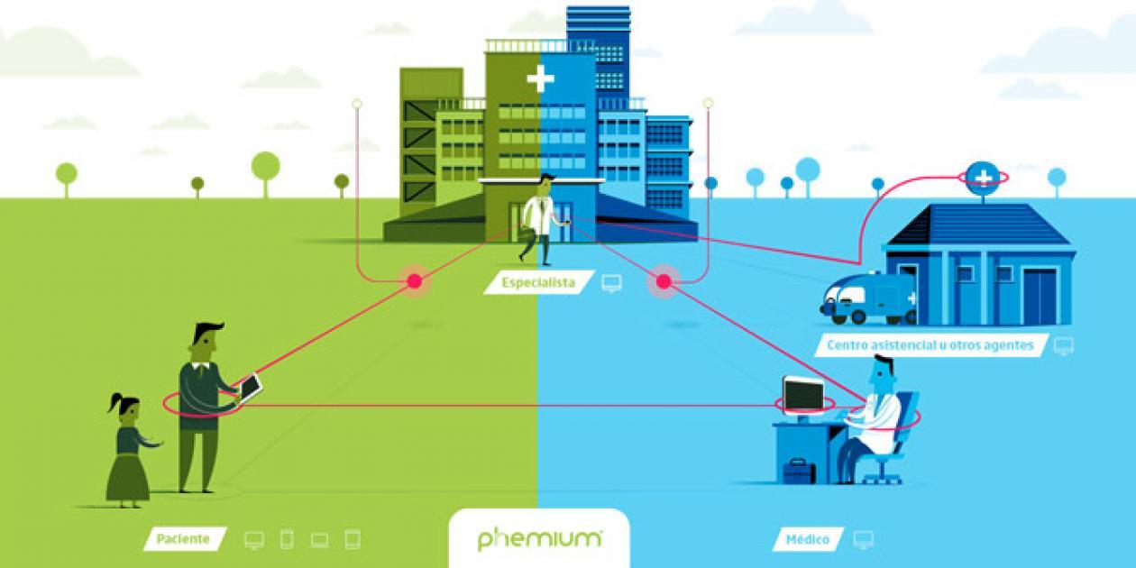 Nuevos modelos de atención sanitaria y social
