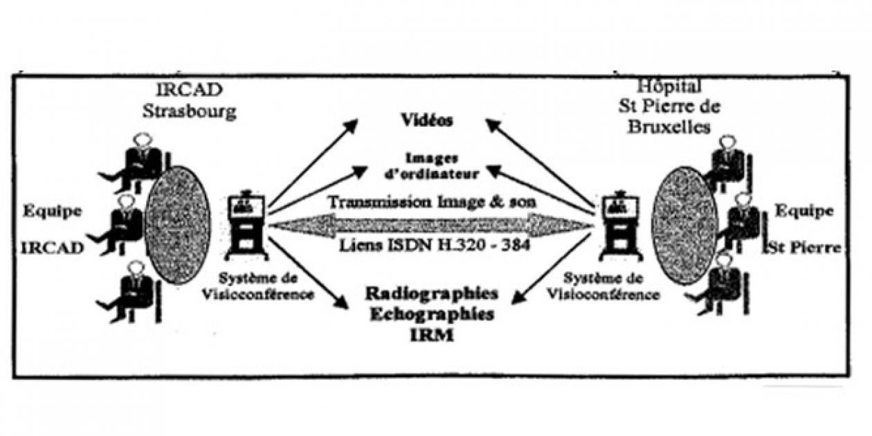 El quirófnao del futuro y el desarrollo de las tecnologías de la información