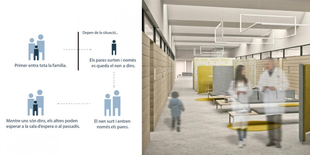 El espacio ideal: Consultas externas del servicio de Salud Mental ITAKA Hospital Sant Joan de Déu Barcelona