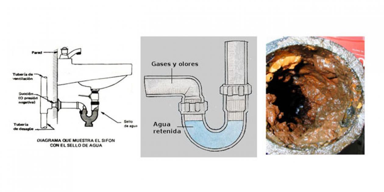 La gestión del agua residual y las infecciones hospitalarias. Contexto, relevancia y soluciones