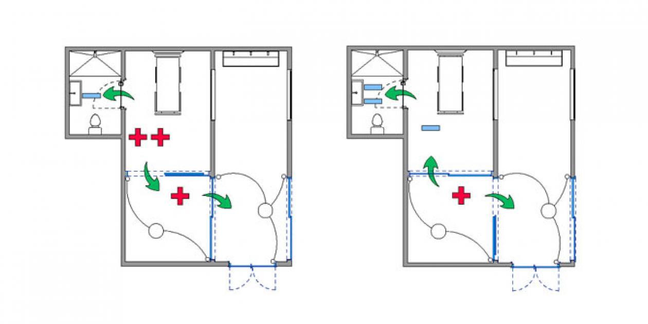 Sistemas de esclusa para ambientes controlados