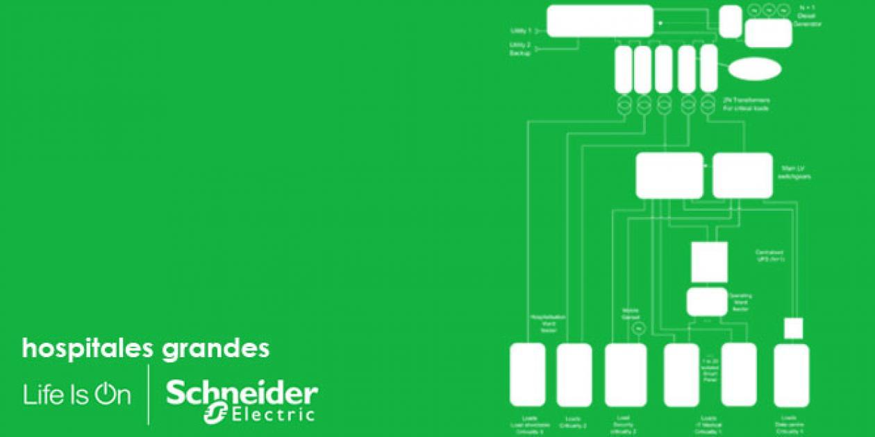 Arquitectura de referencia eléctrica IEC para hospitales grandes