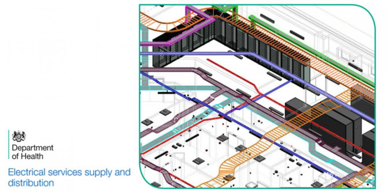 Suministro y distribución de las instalaciones eléctricas