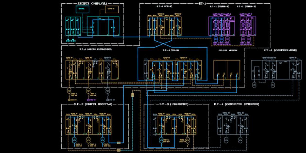 Ejecución integral de una nueva distribución eléctrica en un hospital en funcionamiento