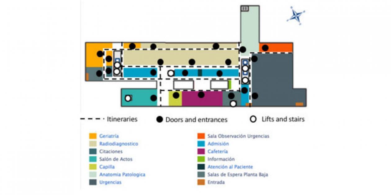 Nuevas herramientas gráficas para el análisis espacial y el diseño de hospitales